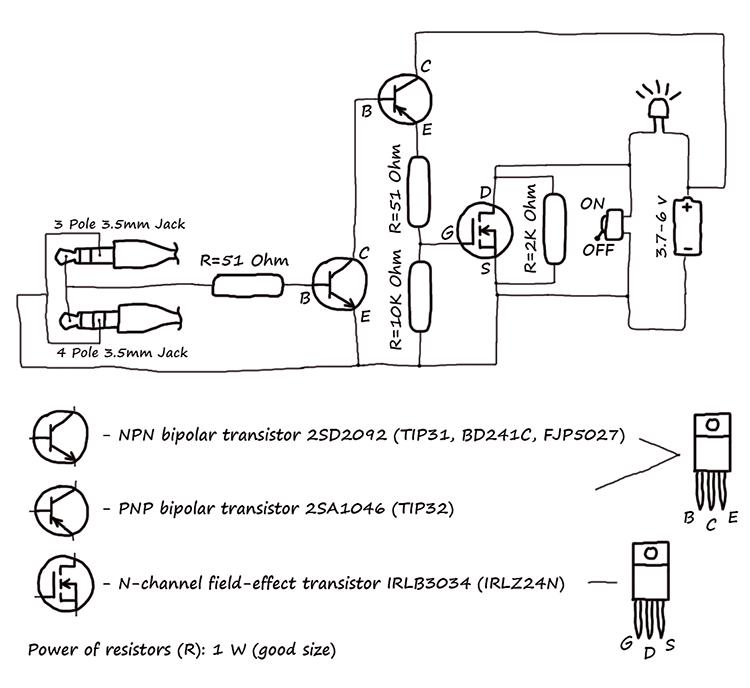 strobe light tachometer