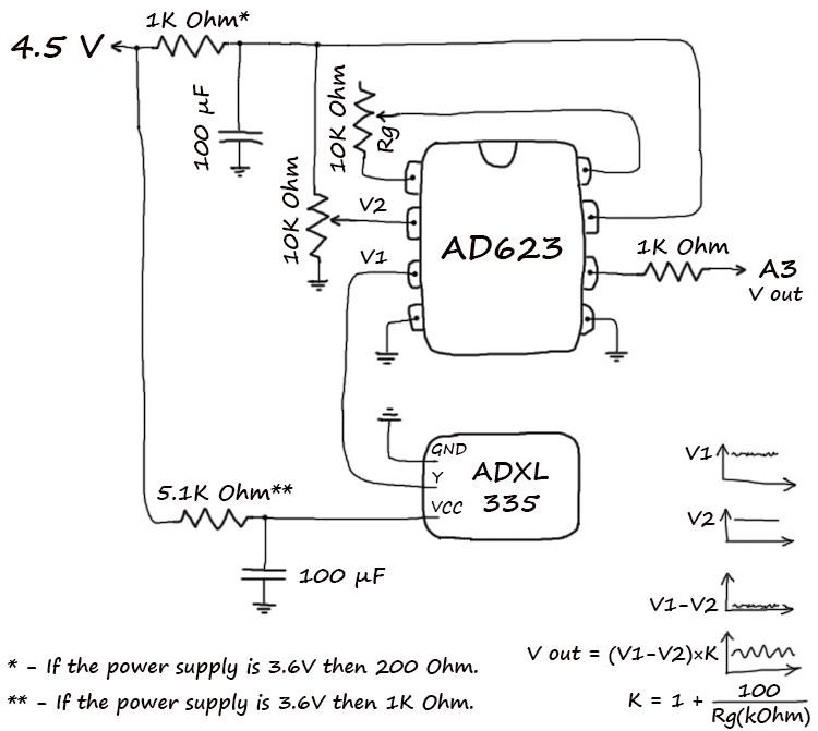 Bluetooth accelerometer on